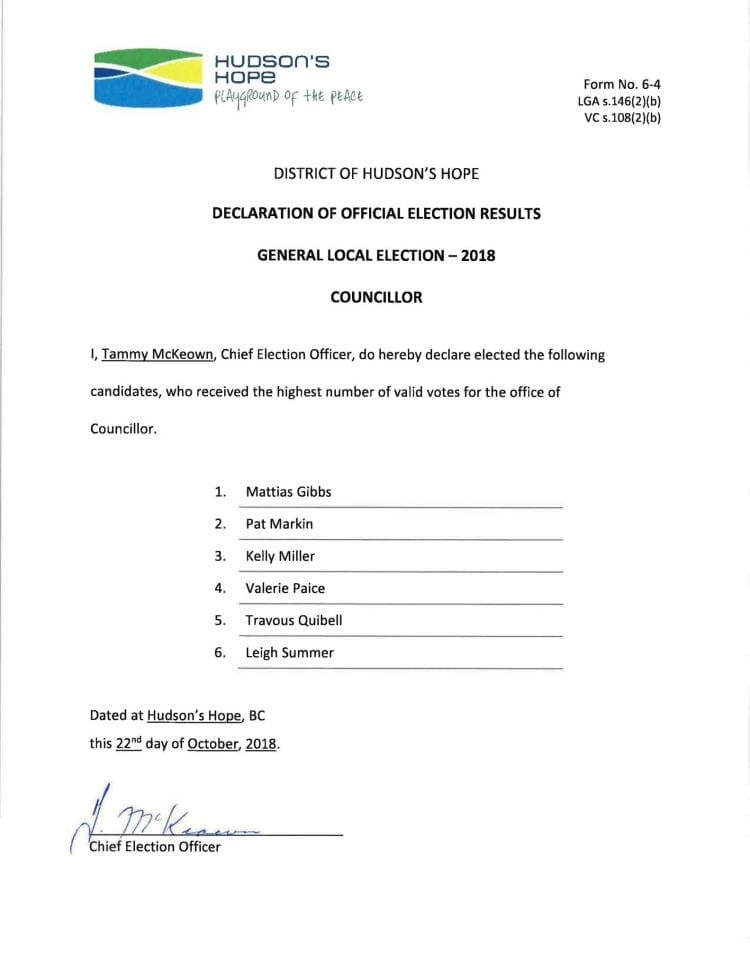 Hudson's Hope General Election 2018 - Declaration of Official Election Results