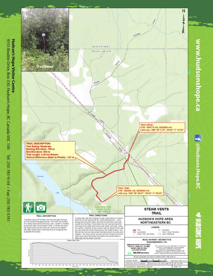 Steam Vents Trail Map